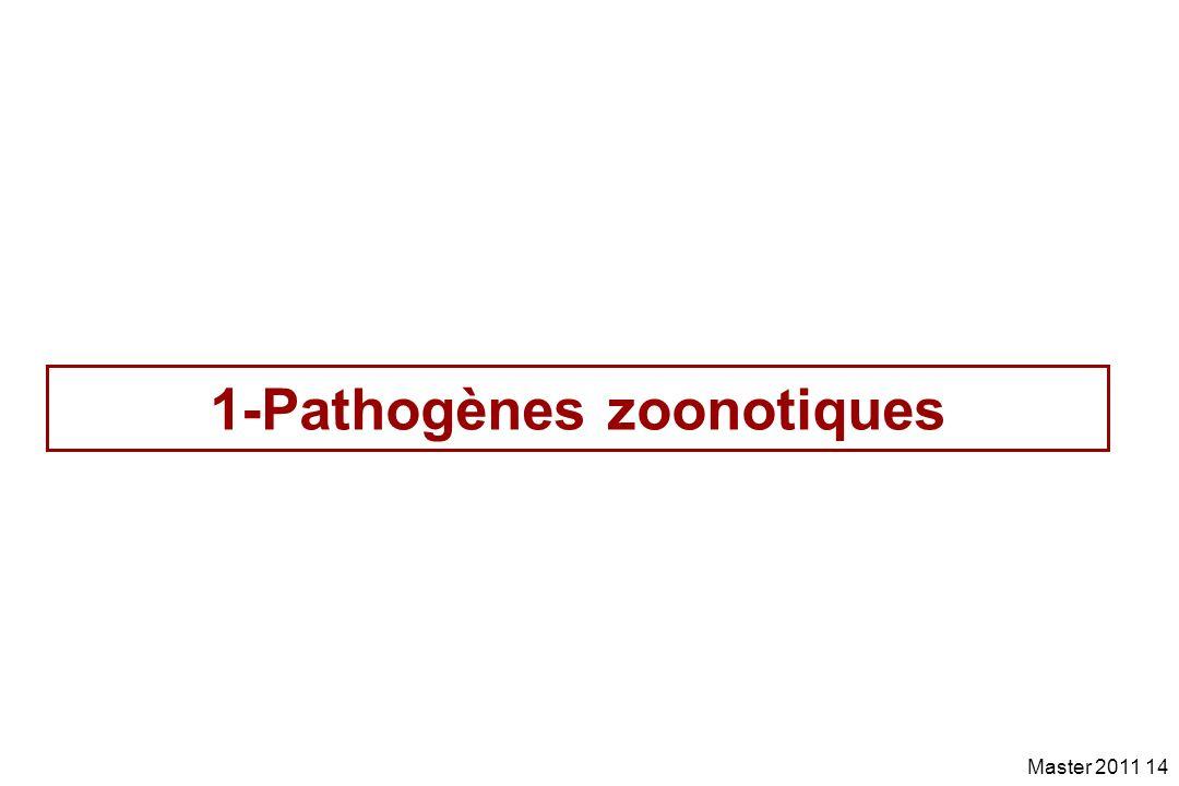 1-Pathogènes zoonotiques