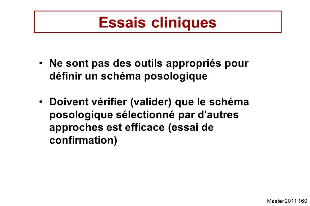 Essais cliniquesNe sont pas des outils appropriés pour définir un schéma posologique.