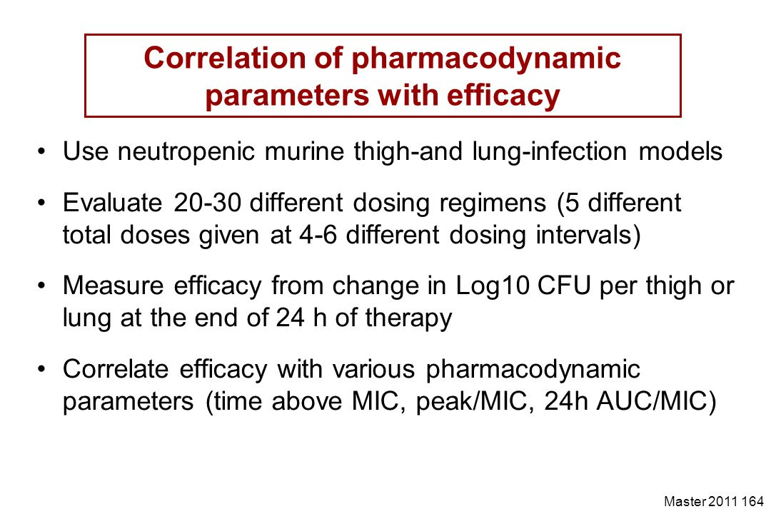 Correlation of pharmacodynamic parameters with efficacy