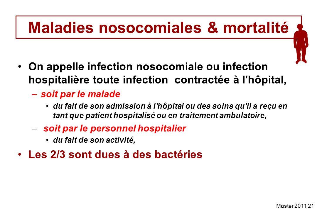 Maladies nosocomiales & mortalité