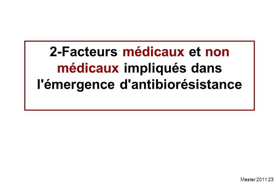 2-Facteurs médicaux et non médicaux impliqués dans l émergence d antibiorésistance