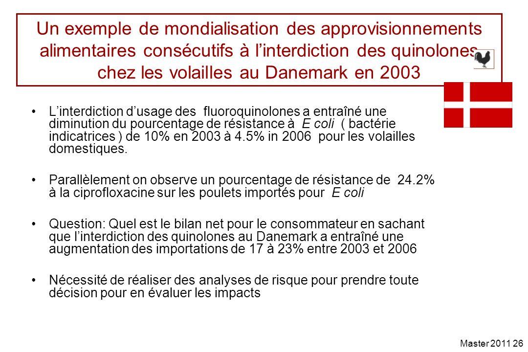 Un exemple de mondialisation des approvisionnements alimentaires consécutifs à l'interdiction des quinolones chez les volailles au Danemark en 2003