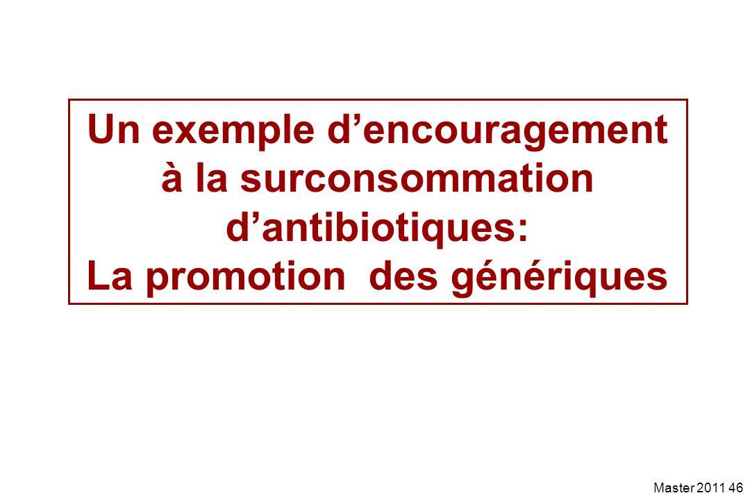 Un exemple d'encouragement à la surconsommation d'antibiotiques: La promotion des génériques