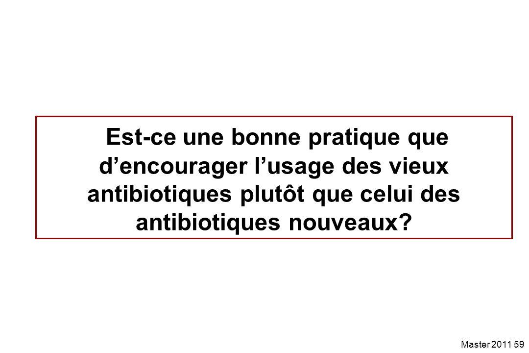 Est-ce une bonne pratique que d'encourager l'usage des vieux antibiotiques plutôt que celui des antibiotiques nouveaux