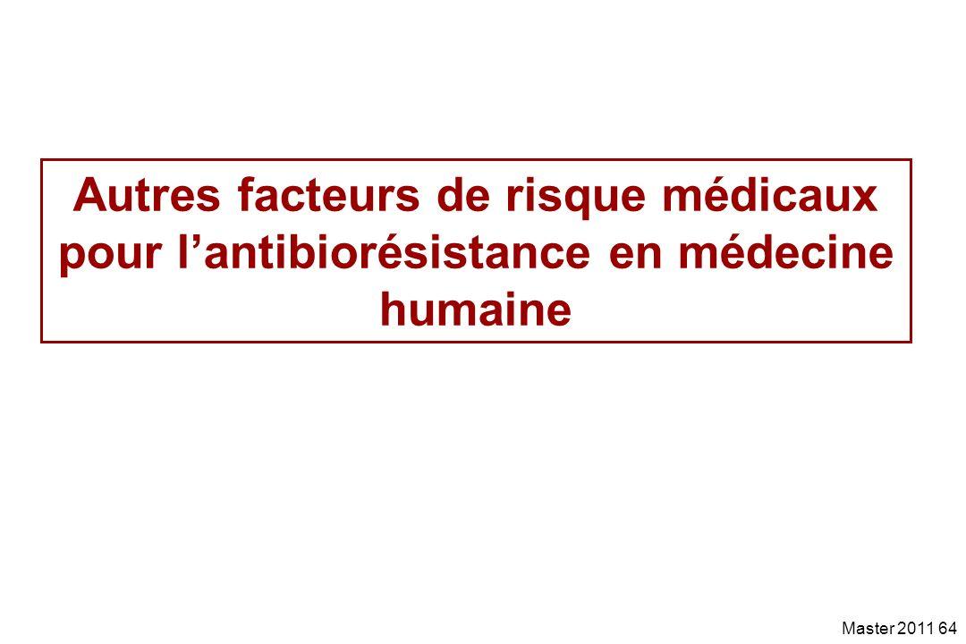 Autres facteurs de risque médicaux pour l'antibiorésistance en médecine humaine