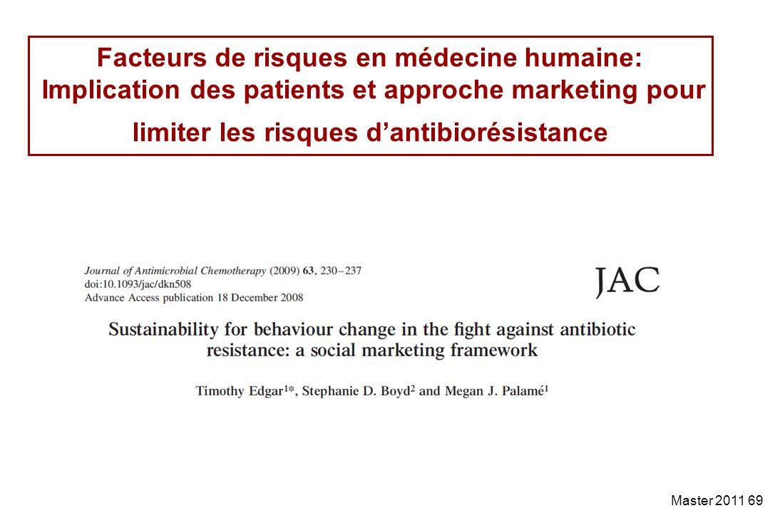 Facteurs de risques en médecine humaine: Implication des patients et approche marketing pour limiter les risques d'antibiorésistance
