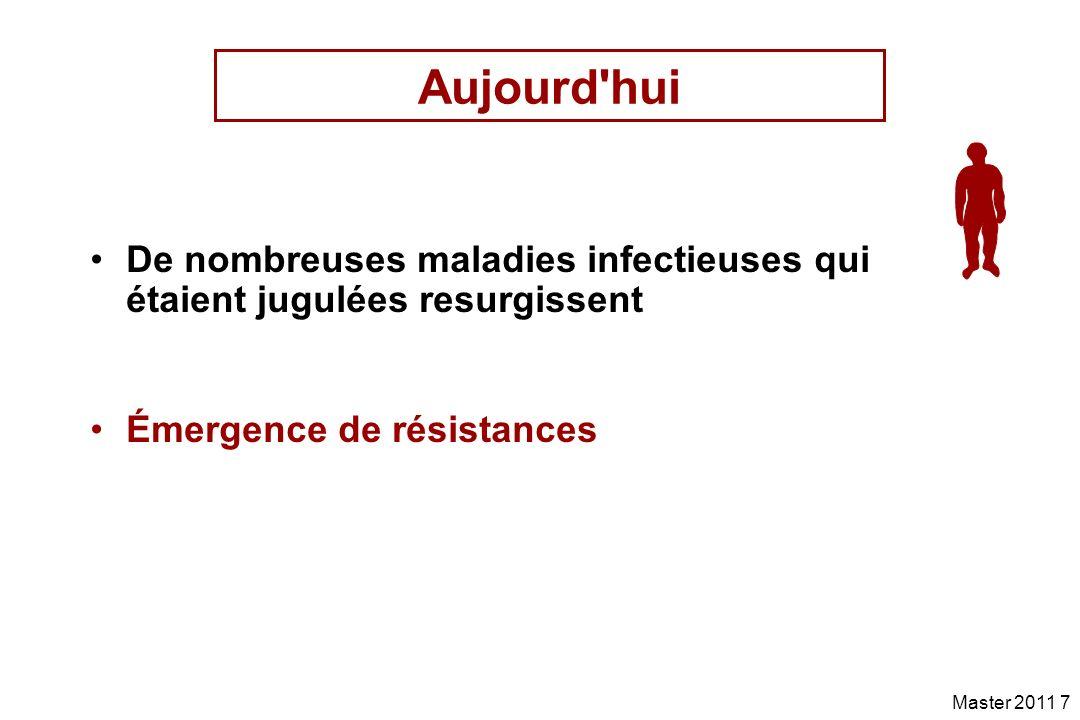Aujourd huiDe nombreuses maladies infectieuses qui étaient jugulées resurgissent.