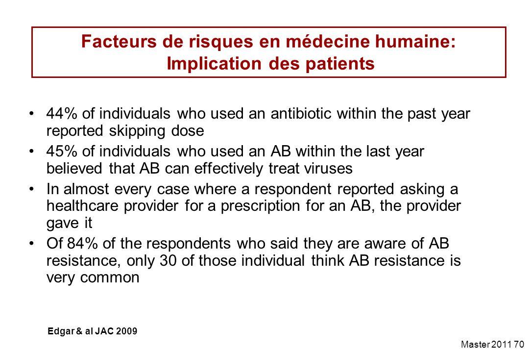 Facteurs de risques en médecine humaine: Implication des patients