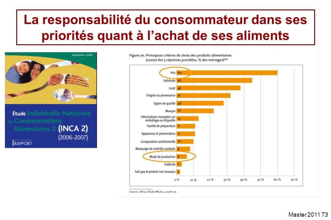 La responsabilité du consommateur dans ses priorités quant à l'achat de ses aliments