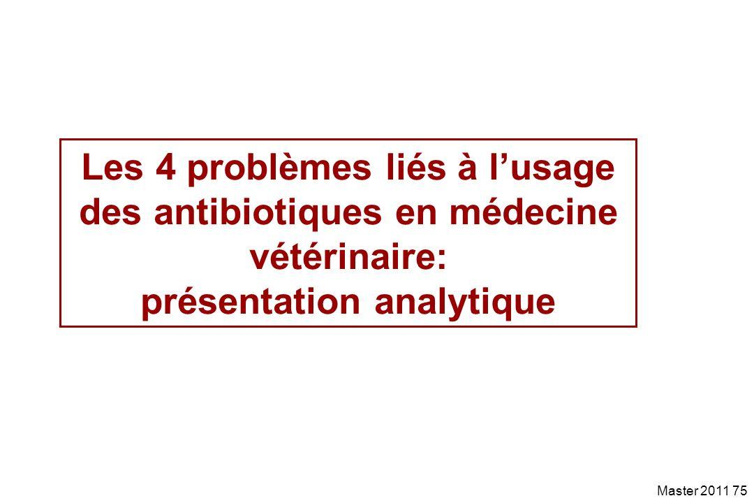 Les 4 problèmes liés à l'usage des antibiotiques en médecine vétérinaire: présentation analytique