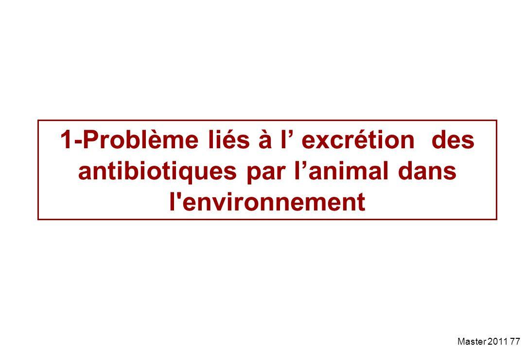 1-Problème liés à l' excrétion des antibiotiques par l'animal dans l environnement