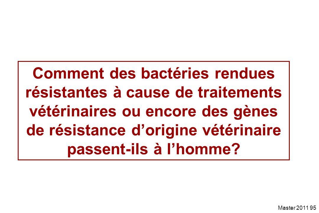 Comment des bactéries rendues résistantes à cause de traitements vétérinaires ou encore des gènes de résistance d'origine vétérinaire passent-ils à l'homme