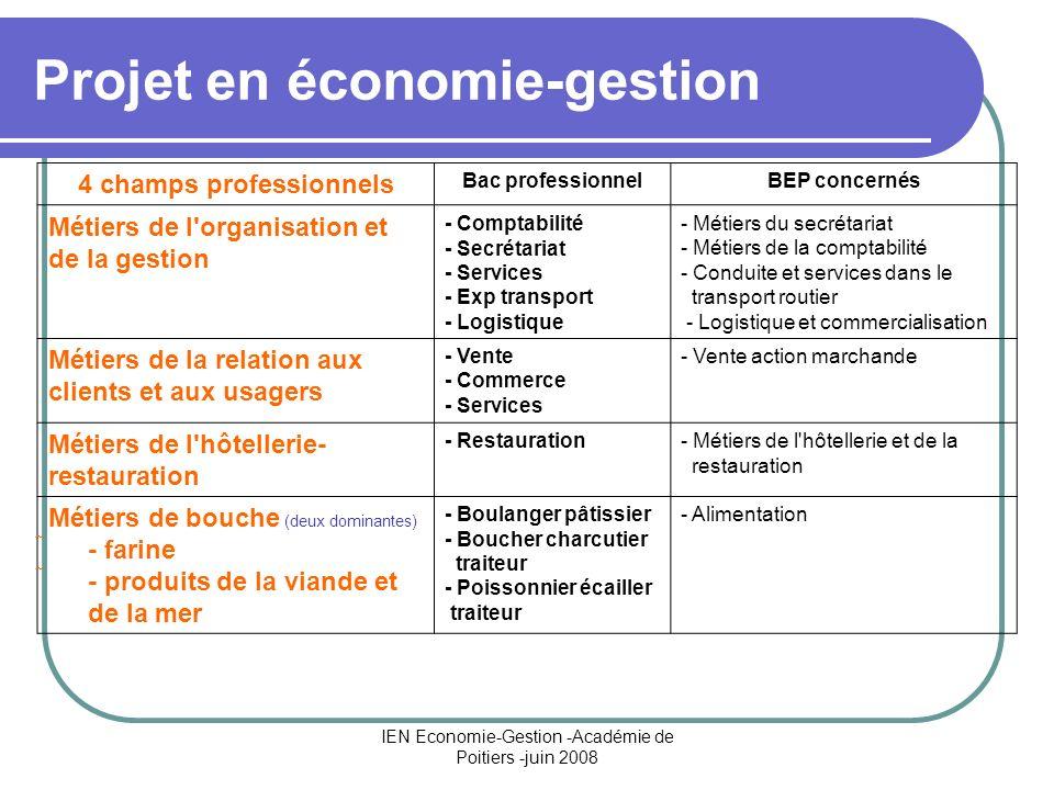 Projet en économie-gestion