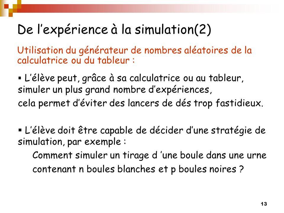 De l'expérience à la simulation(2)
