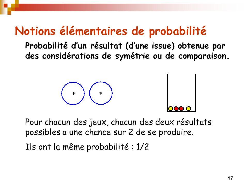 Notions élémentaires de probabilité