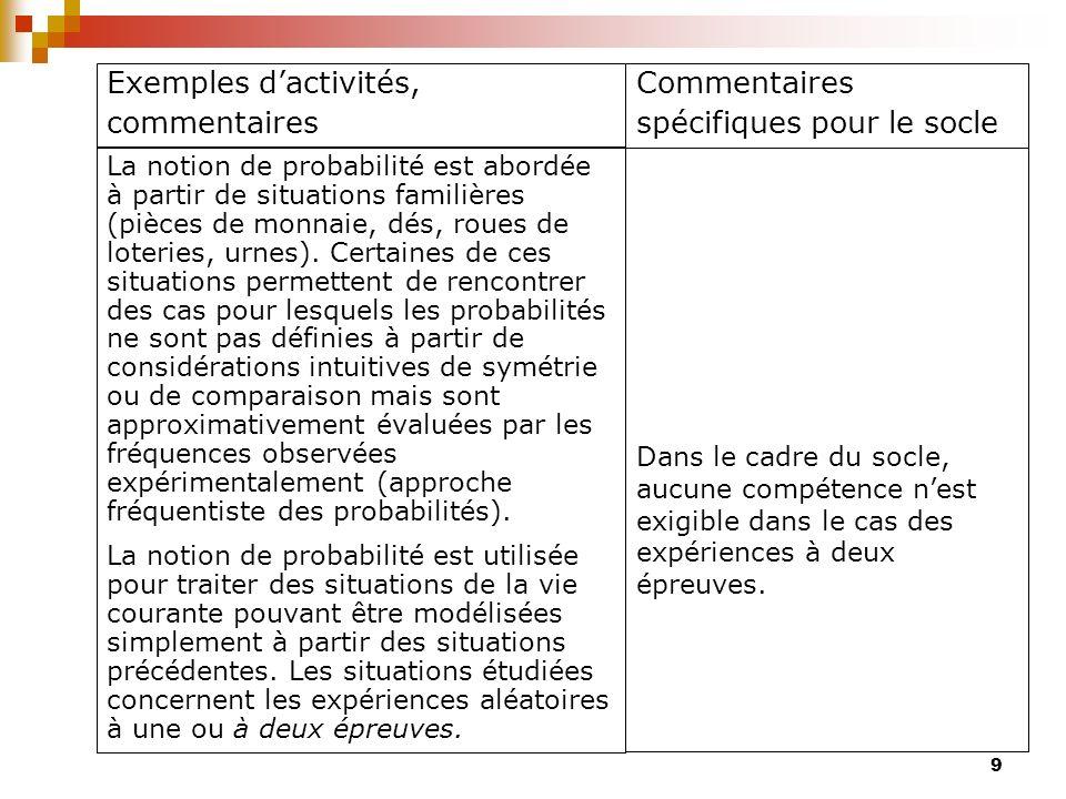 Exemples d'activités, commentaires