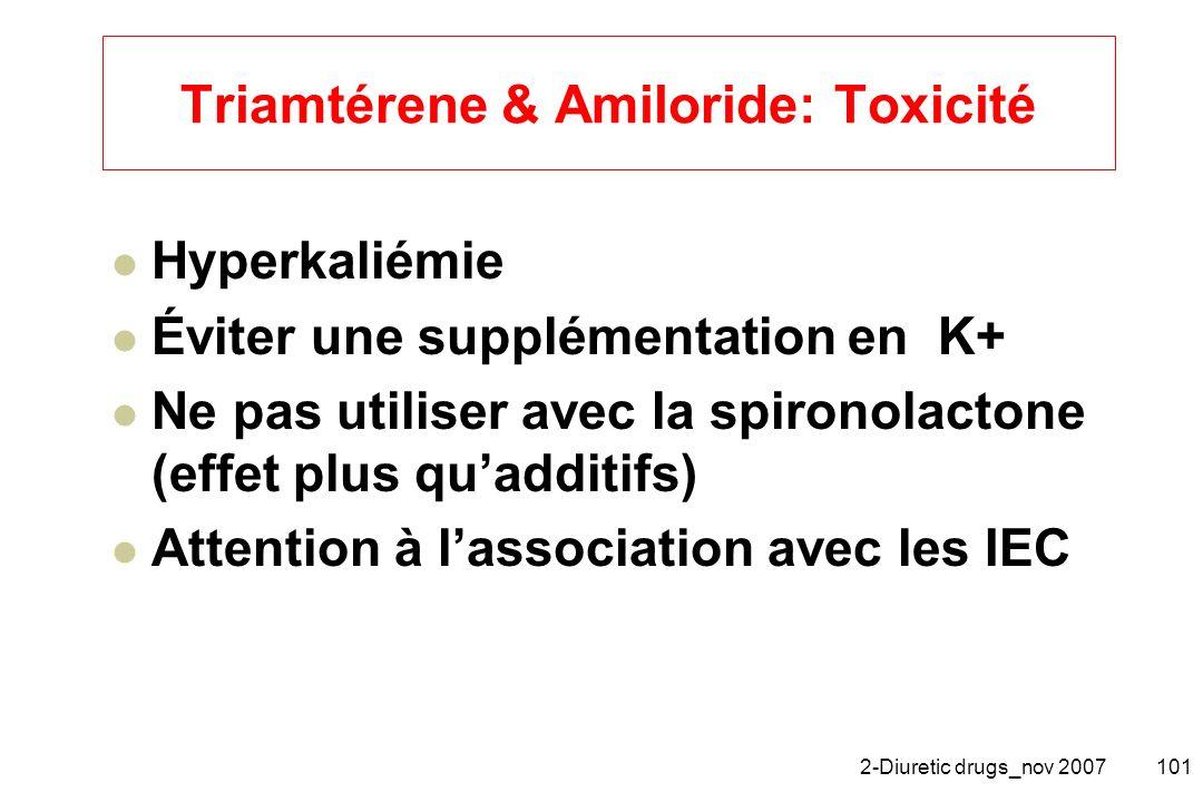Triamtérene & Amiloride: Toxicité
