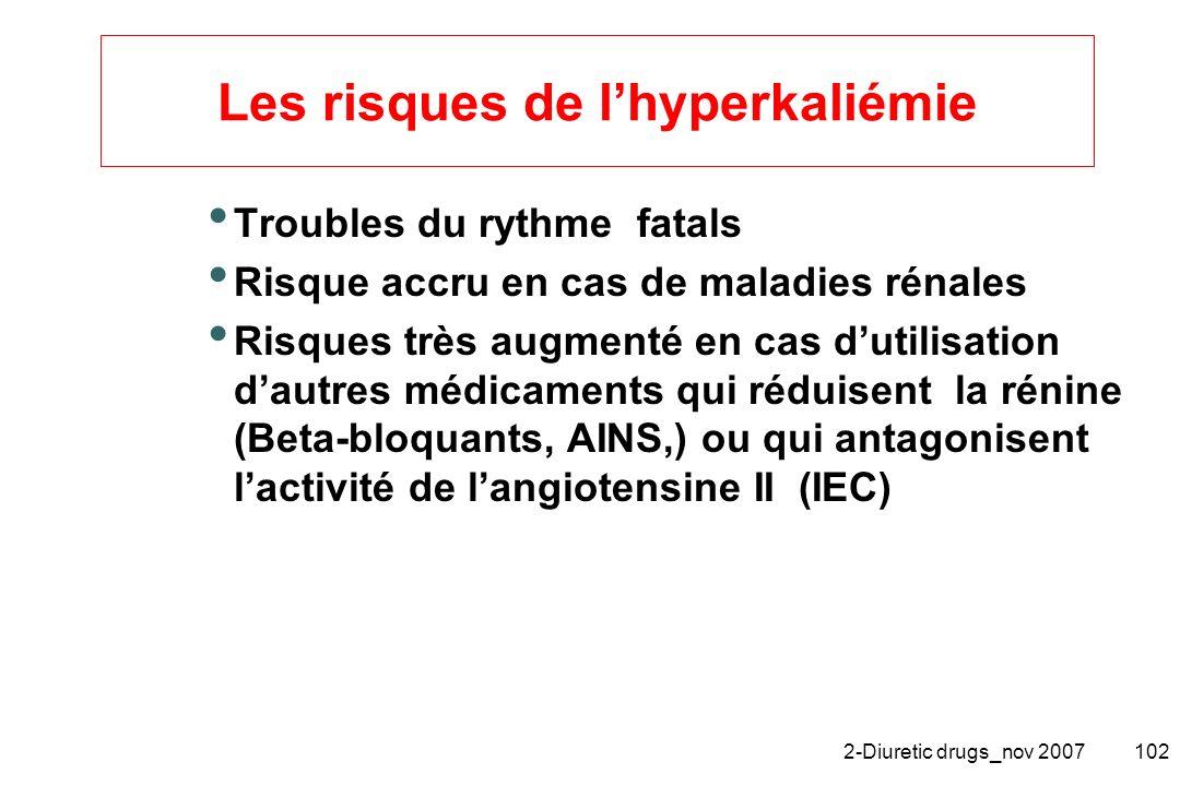 Les risques de l'hyperkaliémie