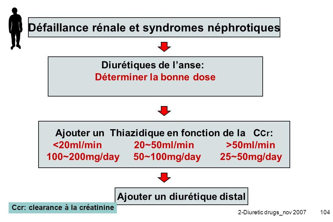 Défaillance rénale et syndromes néphrotiques