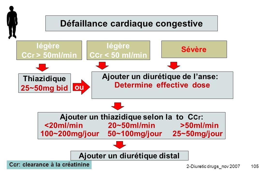 Défaillance cardiaque congestive