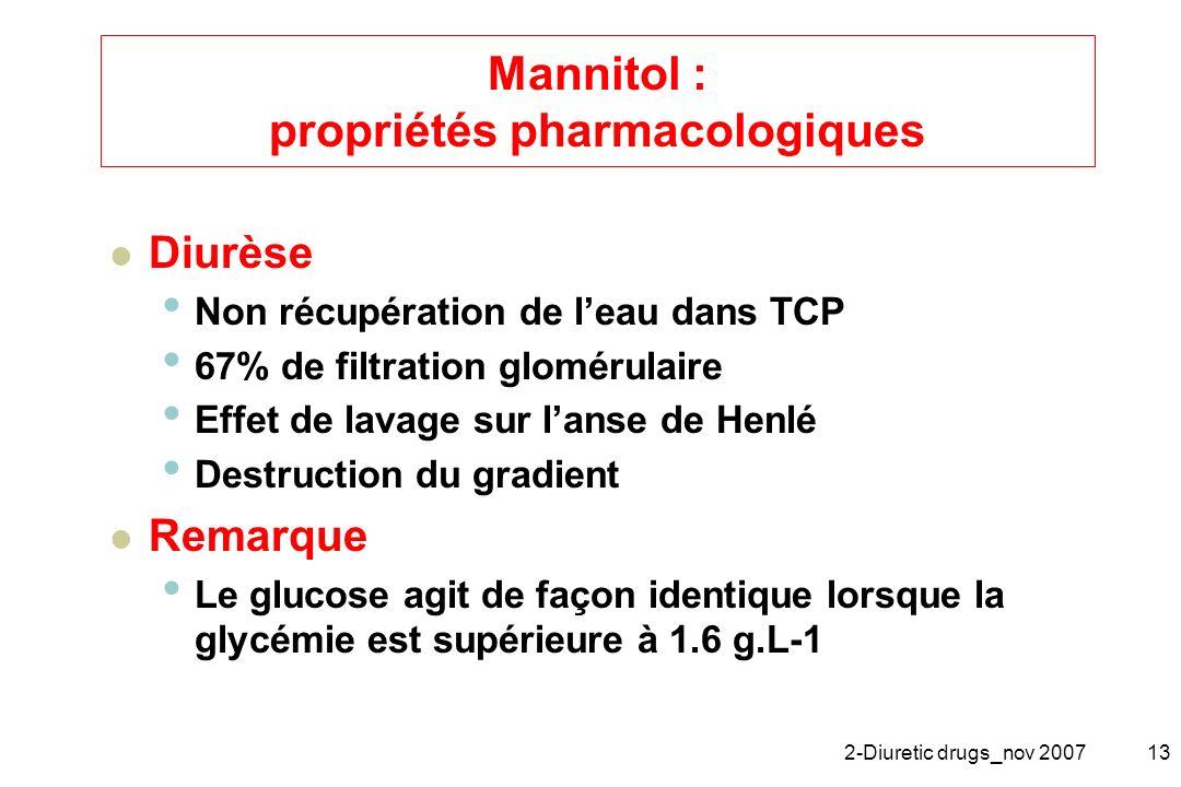 Mannitol : propriétés pharmacologiques