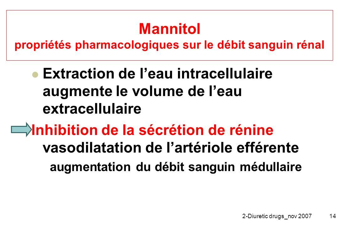Mannitol propriétés pharmacologiques sur le débit sanguin rénal