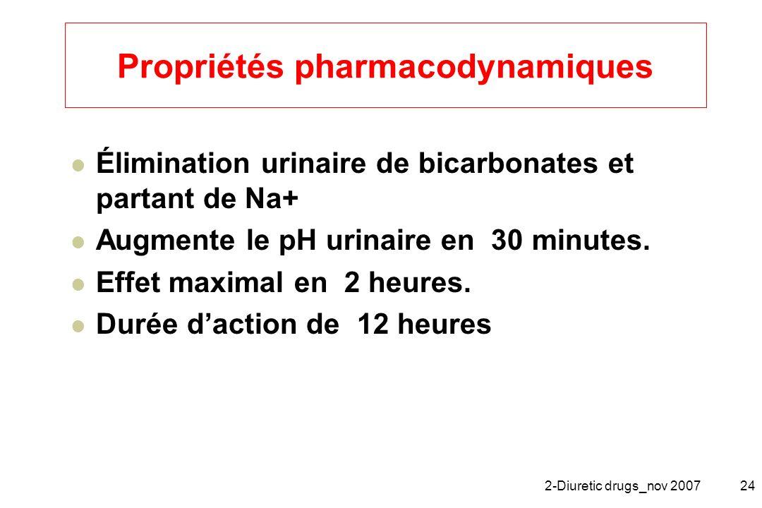Propriétés pharmacodynamiques