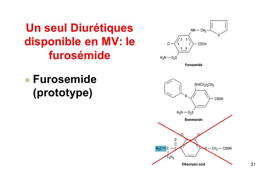 Un seul Diurétiques disponible en MV: le furosémide