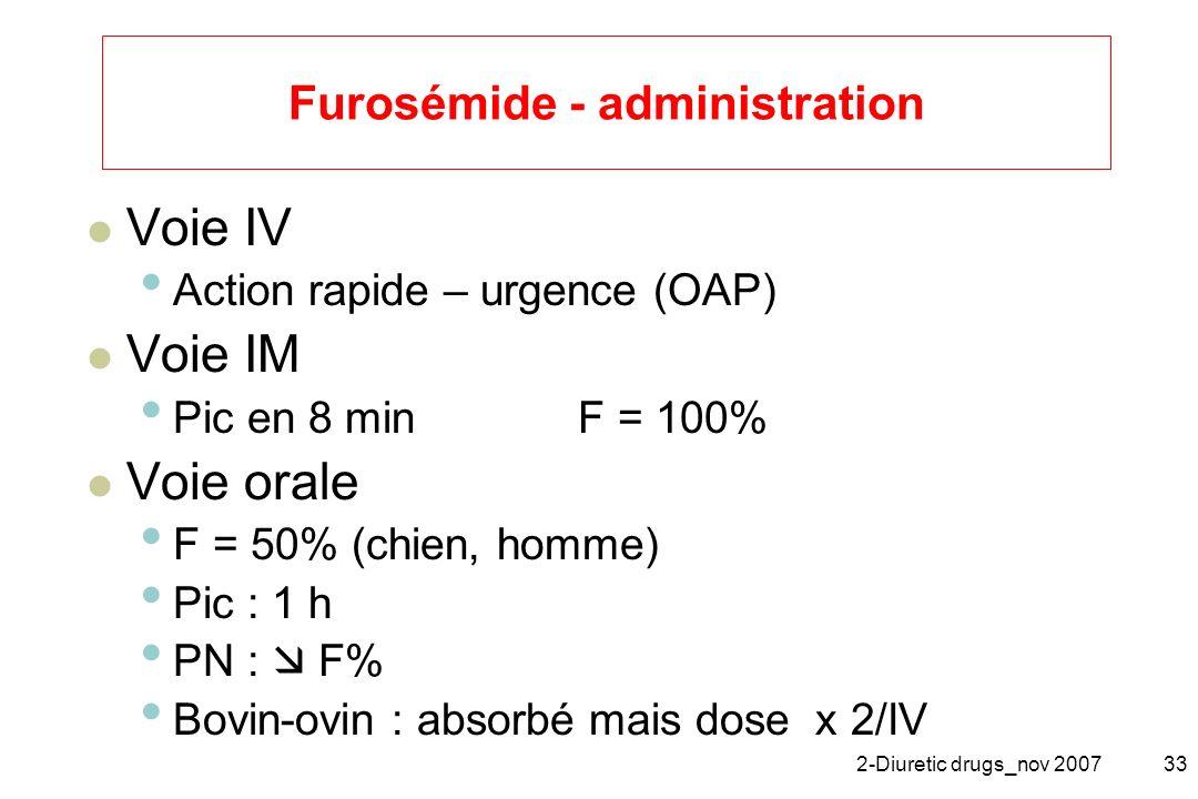 Furosémide - administration