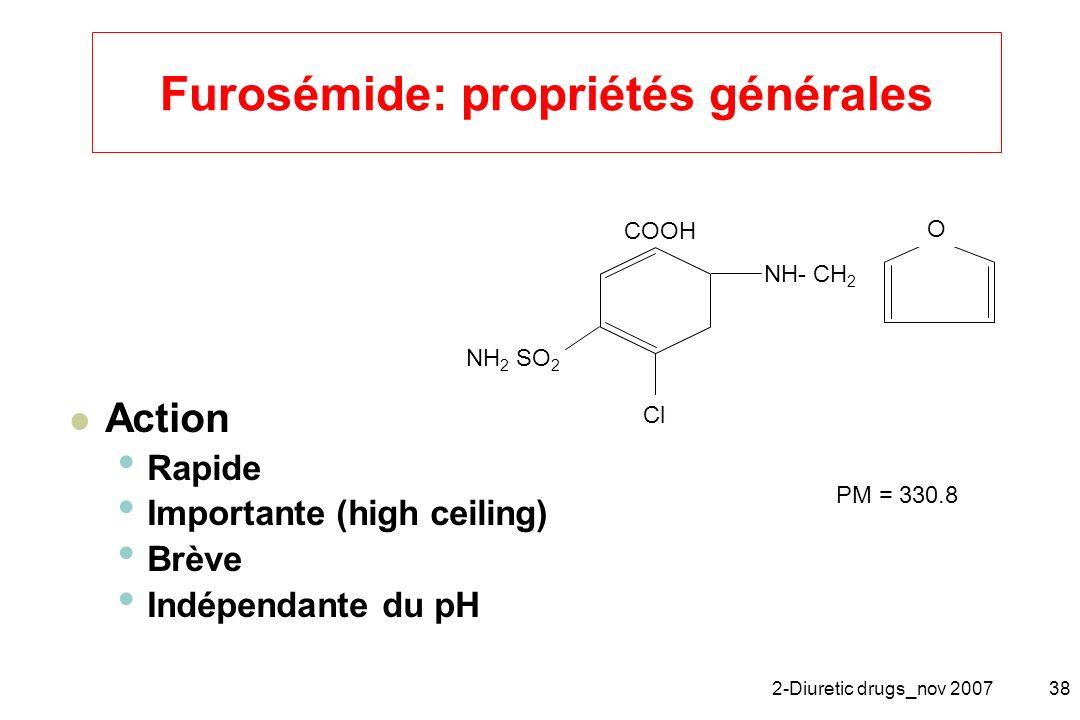Furosémide: propriétés générales