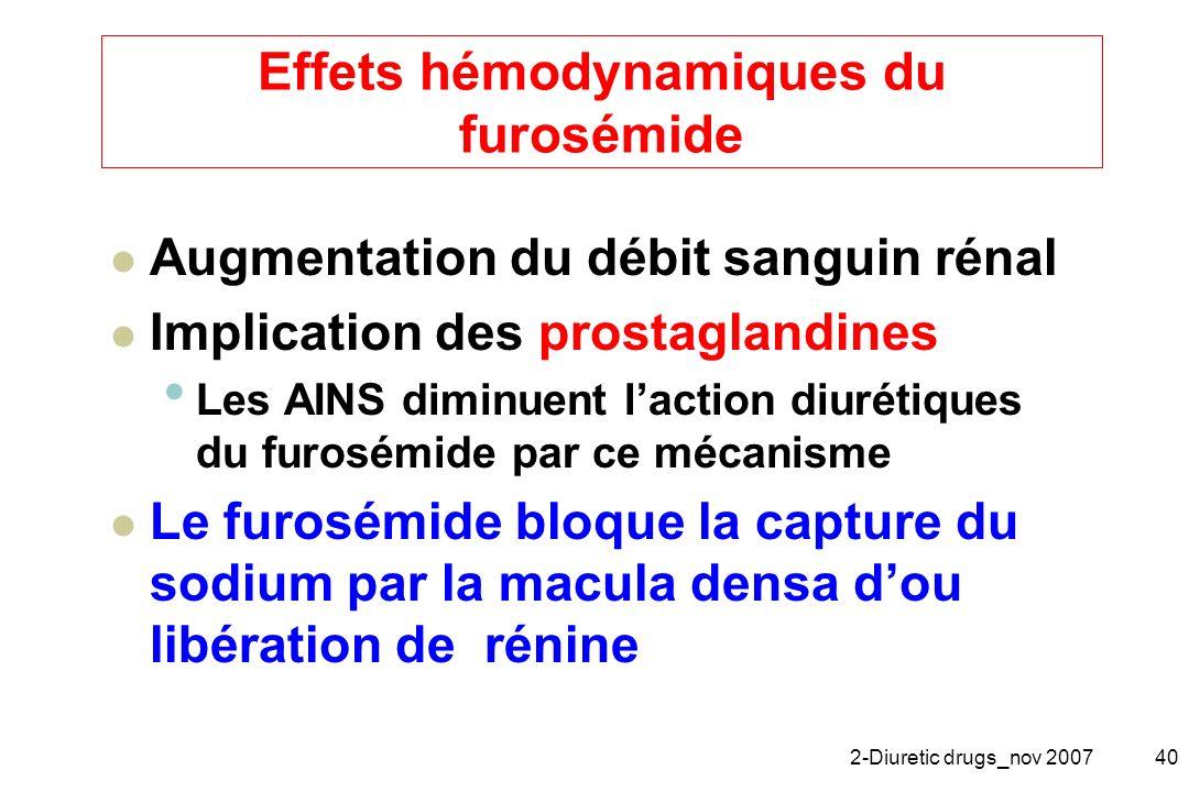 Effets hémodynamiques du furosémide