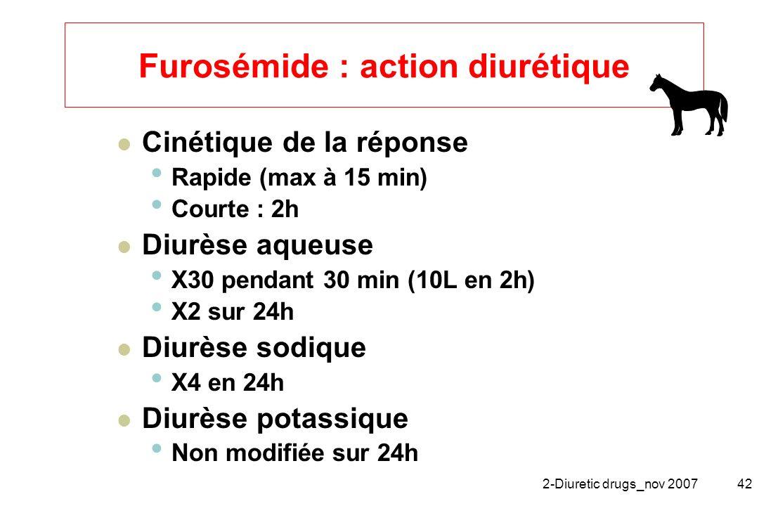 Furosémide : action diurétique