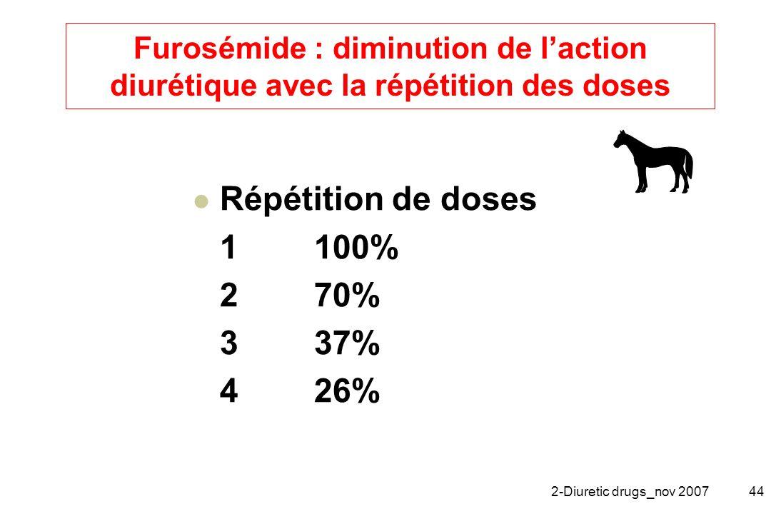 Répétition de doses 1 100% 2 70% 3 37% 4 26%