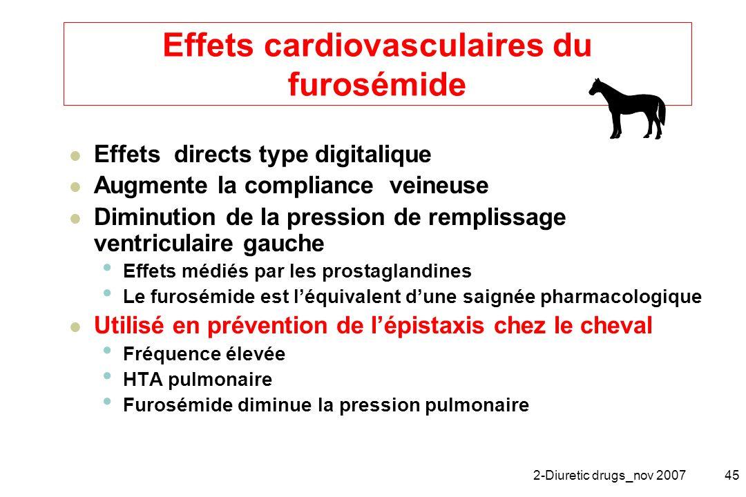 Effets cardiovasculaires du furosémide