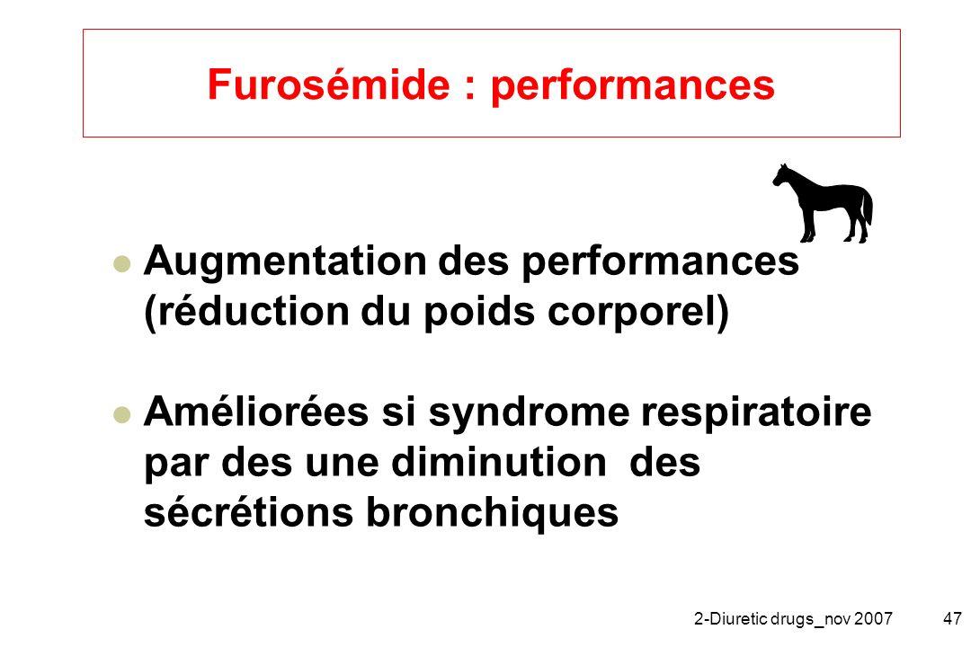 Furosémide : performances