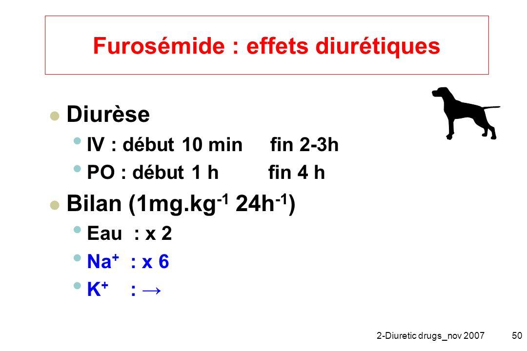 Furosémide : effets diurétiques