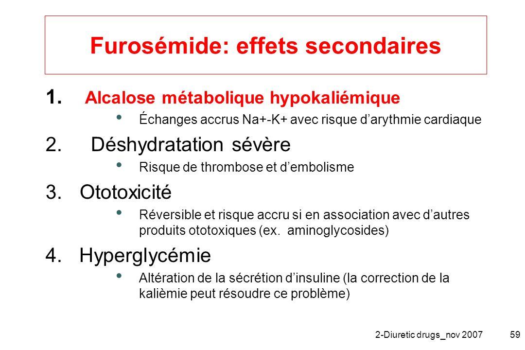 Furosémide: effets secondaires