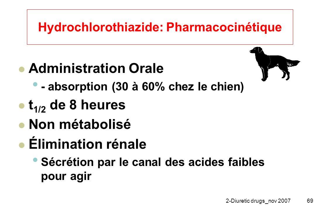 Hydrochlorothiazide: Pharmacocinétique