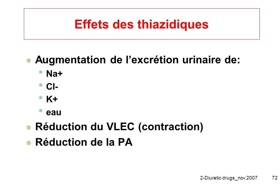 Effets des thiazidiques