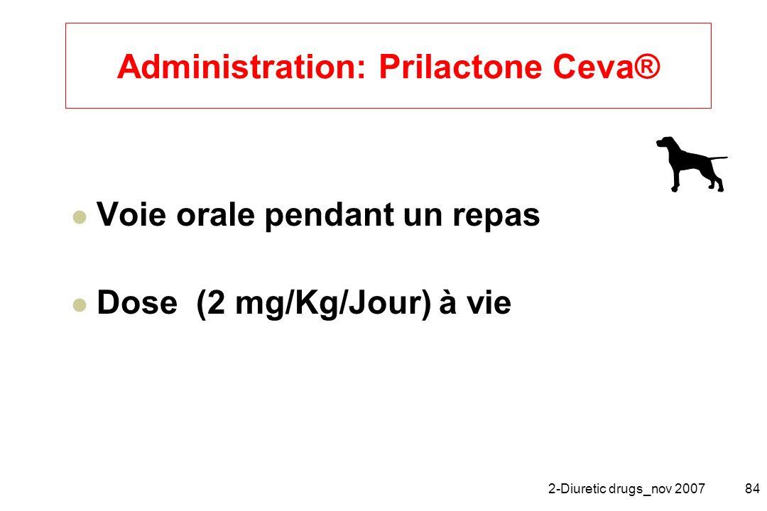 Administration: Prilactone Ceva®