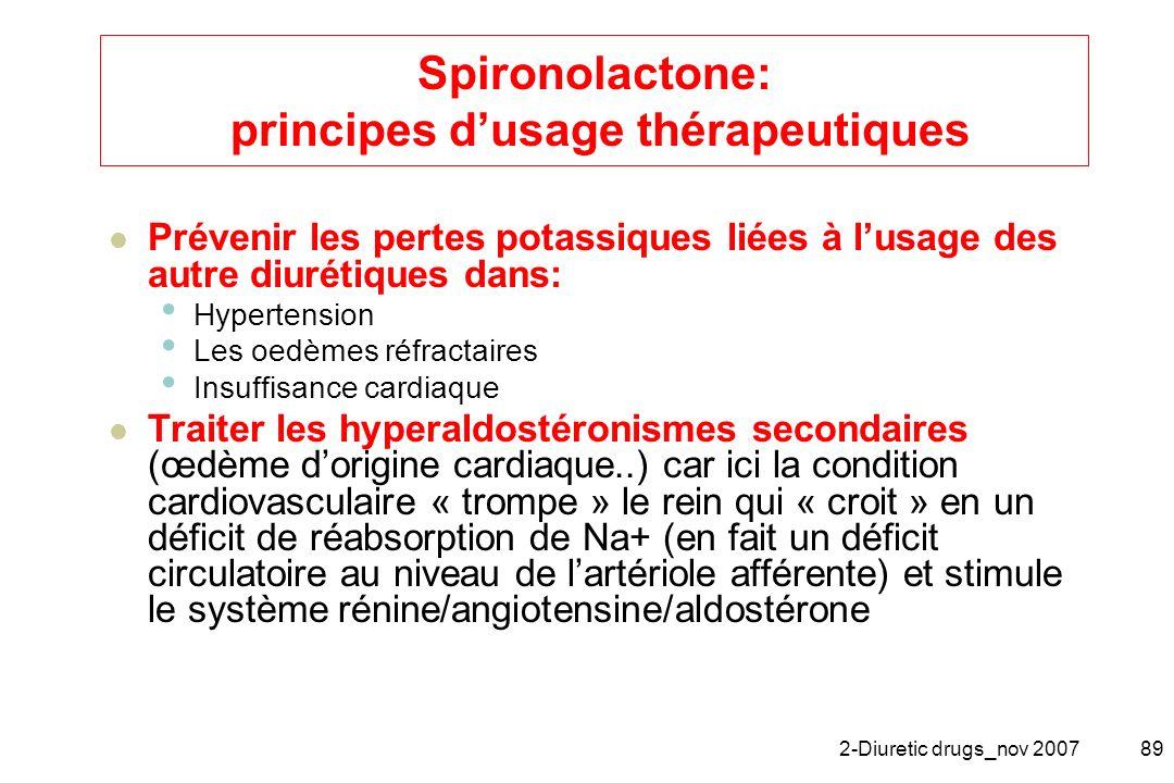 Spironolactone: principes d'usage thérapeutiques