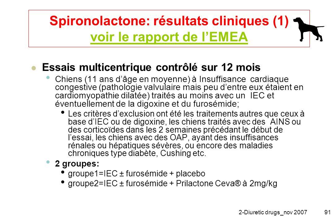 Spironolactone: résultats cliniques (1) voir le rapport de l'EMEA