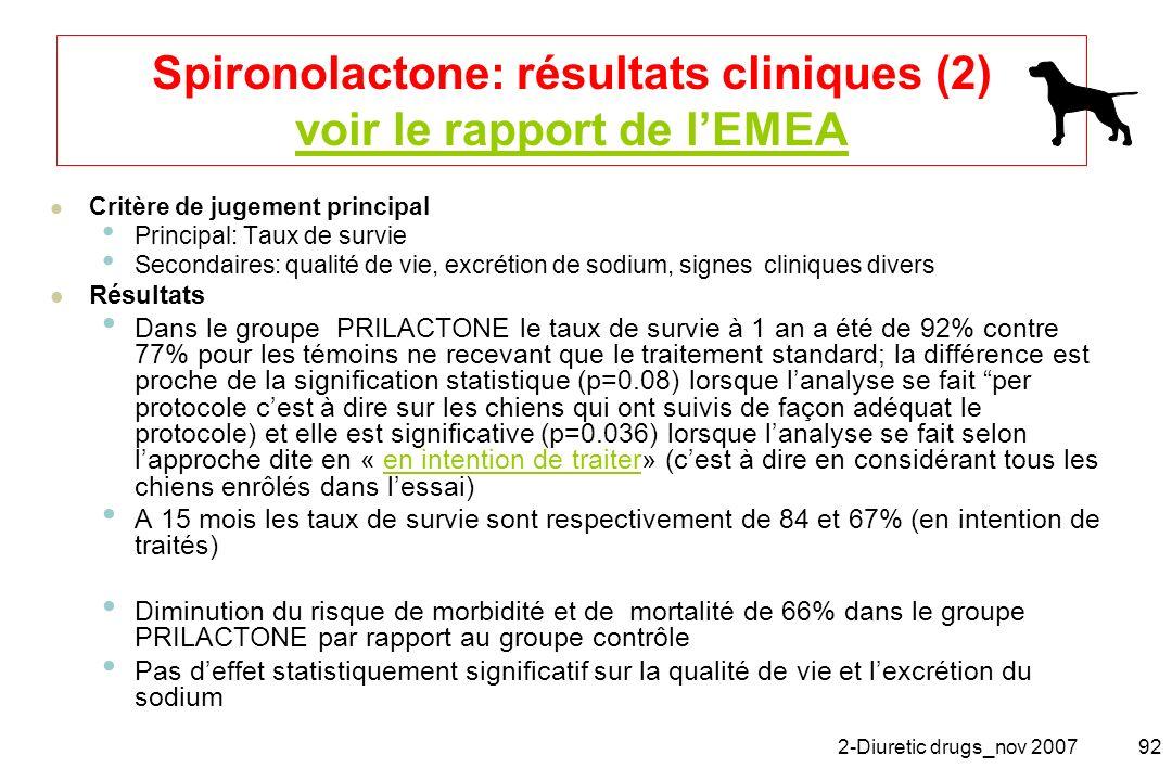 Spironolactone: résultats cliniques (2) voir le rapport de l'EMEA