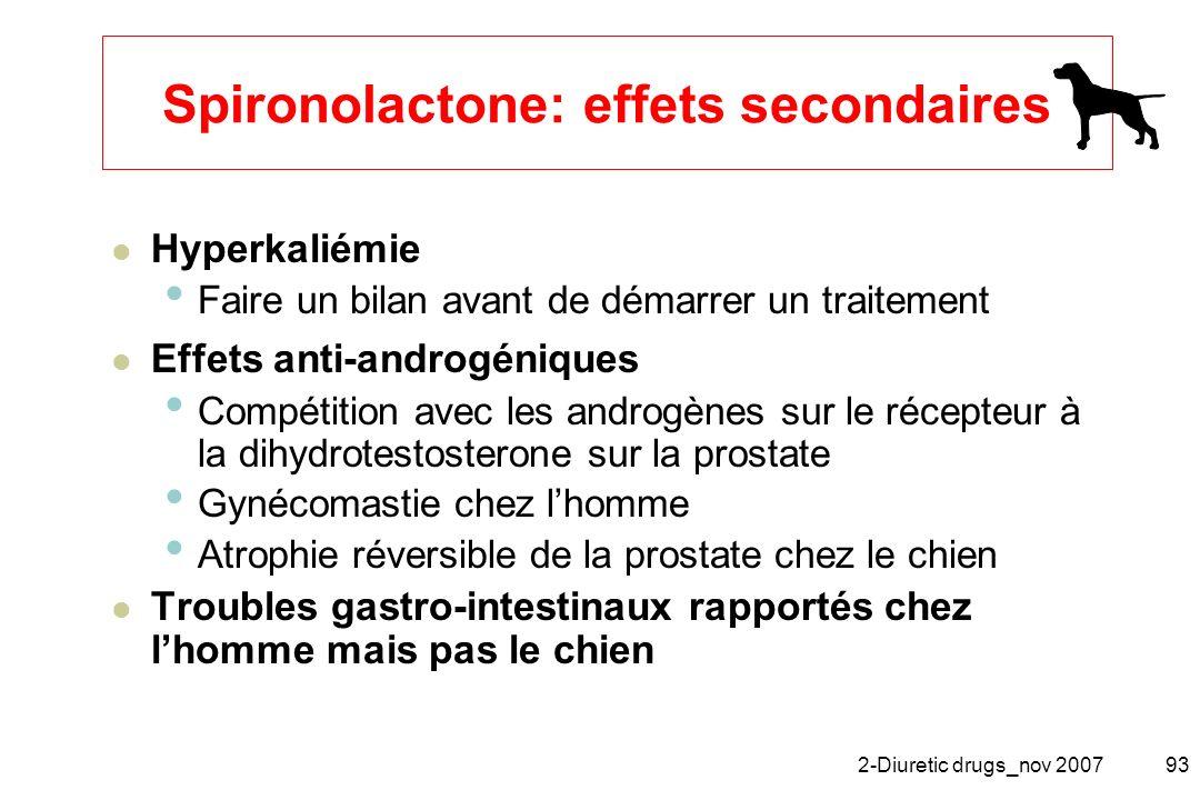 Spironolactone: effets secondaires
