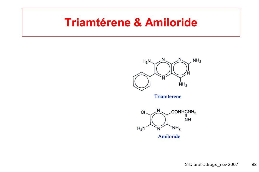 Triamtérene & Amiloride