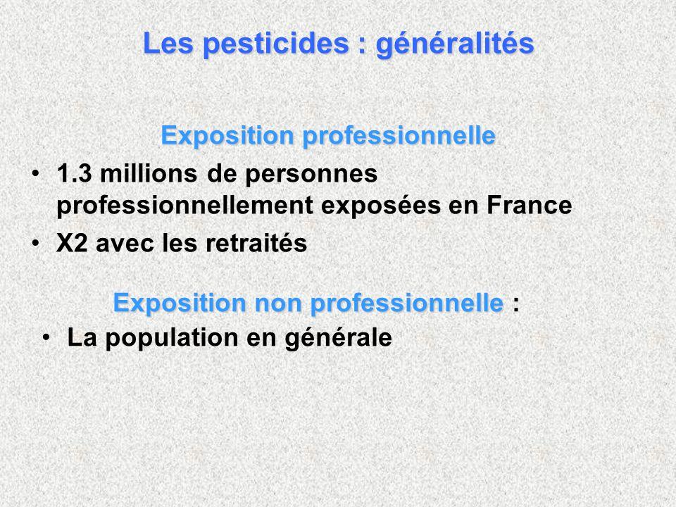 Les pesticides : généralités