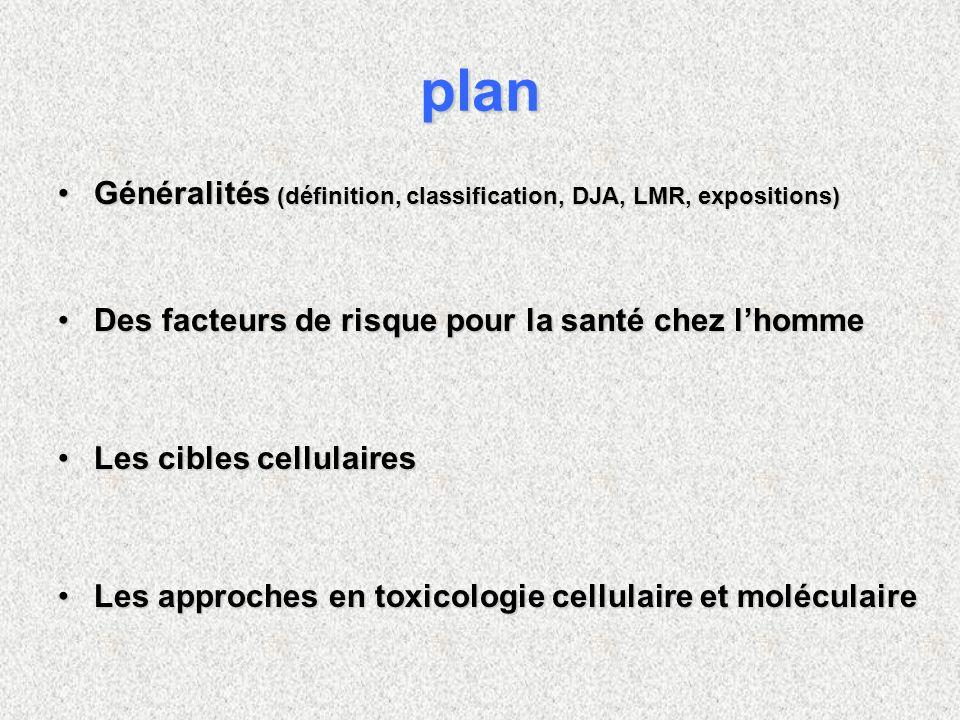 plan Généralités (définition, classification, DJA, LMR, expositions)