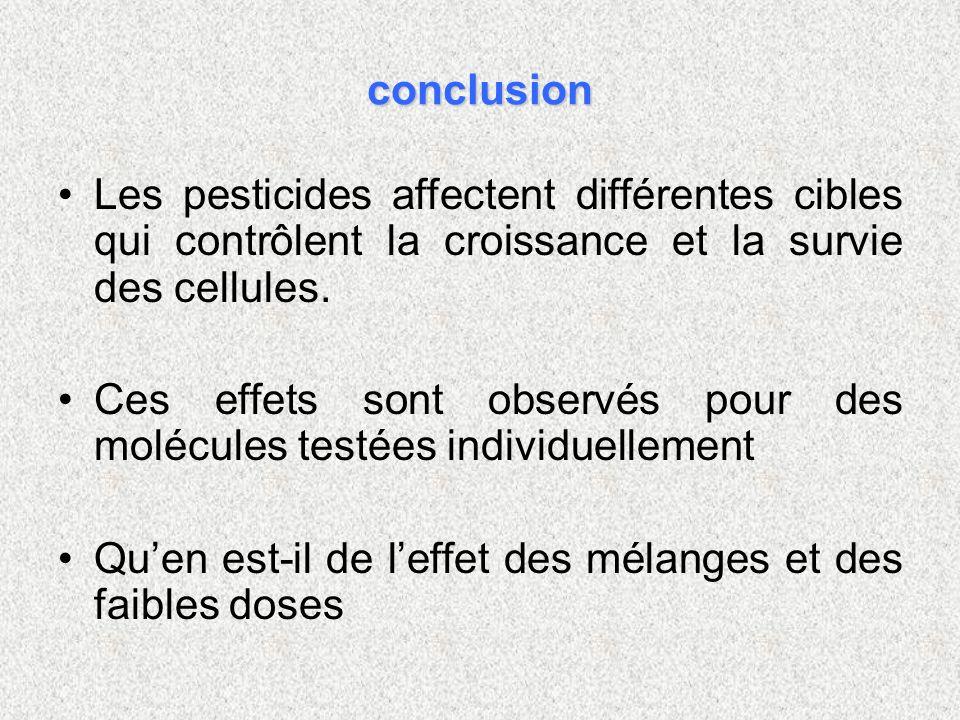 conclusionLes pesticides affectent différentes cibles qui contrôlent la croissance et la survie des cellules.