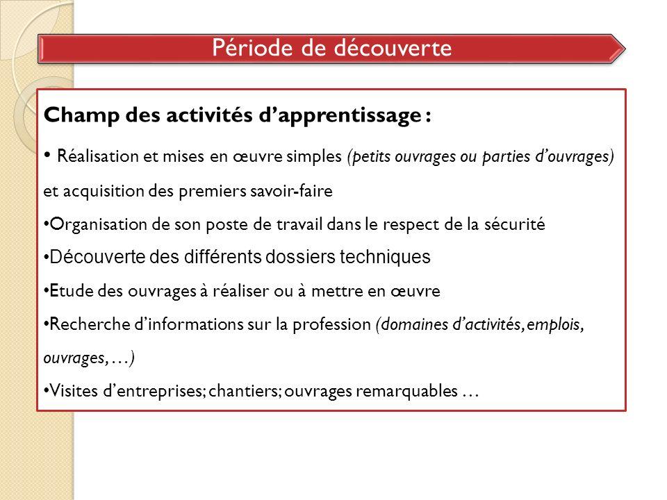 Période de découverte Champ des activités d'apprentissage :