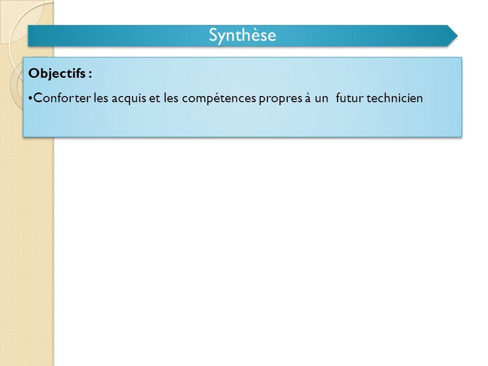 Synthèse Objectifs : Conforter les acquis et les compétences propres à un futur technicien